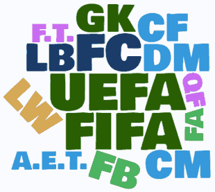 Abbreviations In Football