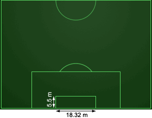 Goal area with dimensions in meters