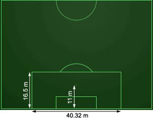 Área de penalidade com dimensões em metros
