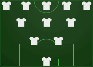 2-3-5 formation football field