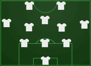 3-5-2 formation football field