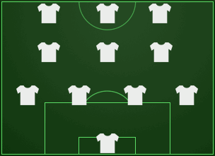 4-3-3 formation football field