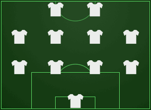 4-4-2 formation football field
